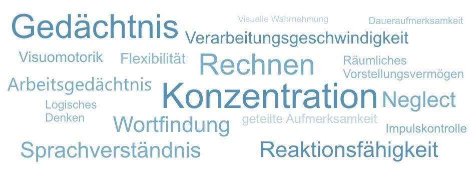 Arbeitsblatt Vorschule kognitives training übungen zum ausdrucken : Fresh Minder - Gedu00e4chtnistraining u0026 Konzentrationsu00fcbungen